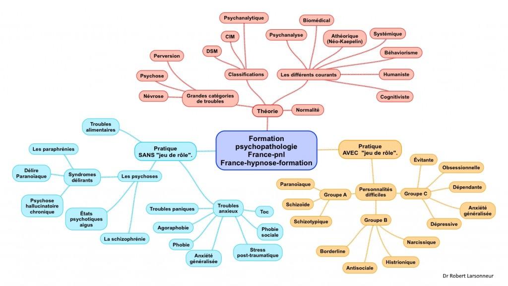 Formation psychopathologie Francepnl Francehypnoseformation2