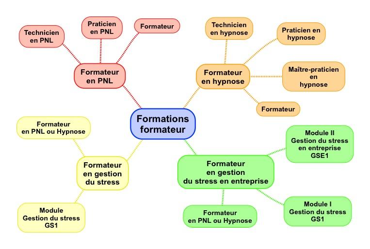 Formations formateur-toutes-18-2-1