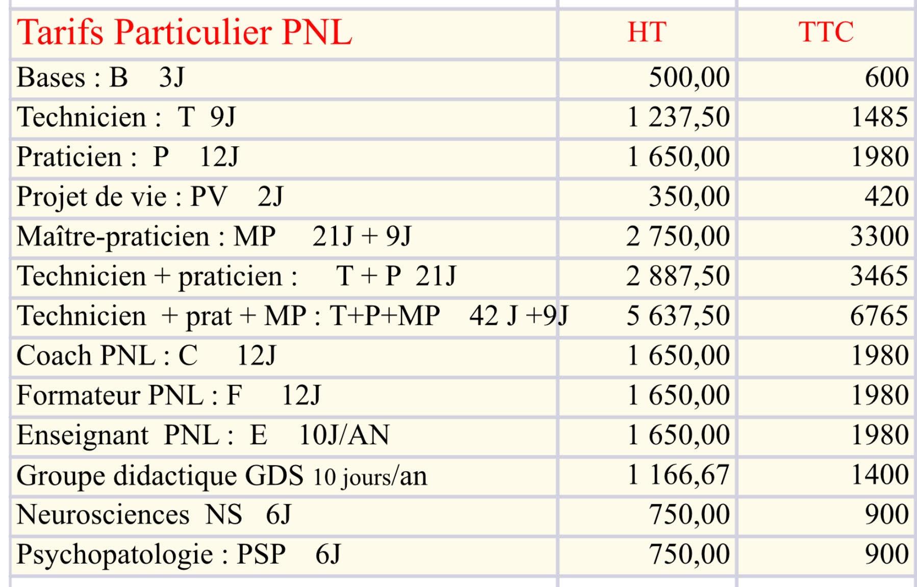 tarifs france-pnl
